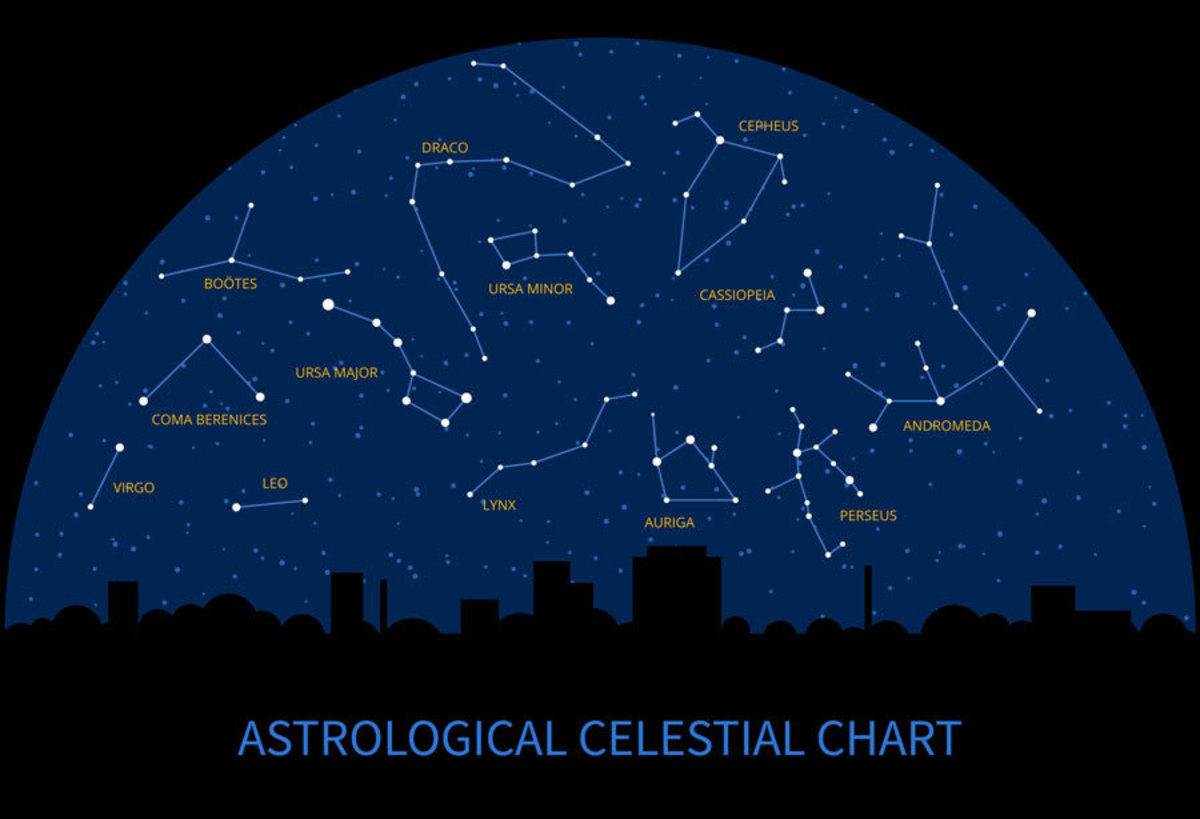 Astrological Chart features a nighttime sky filled with constellations of the zodiac over a city Sample