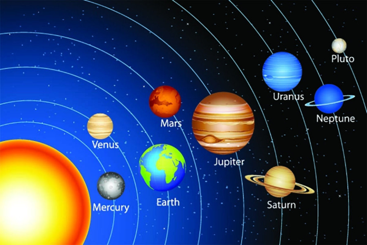 Our Solar System Mural Wallpaper Sample