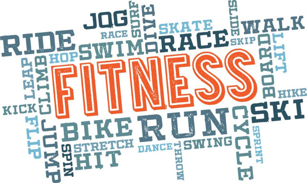 Physical Fitness Word Cloud Sample