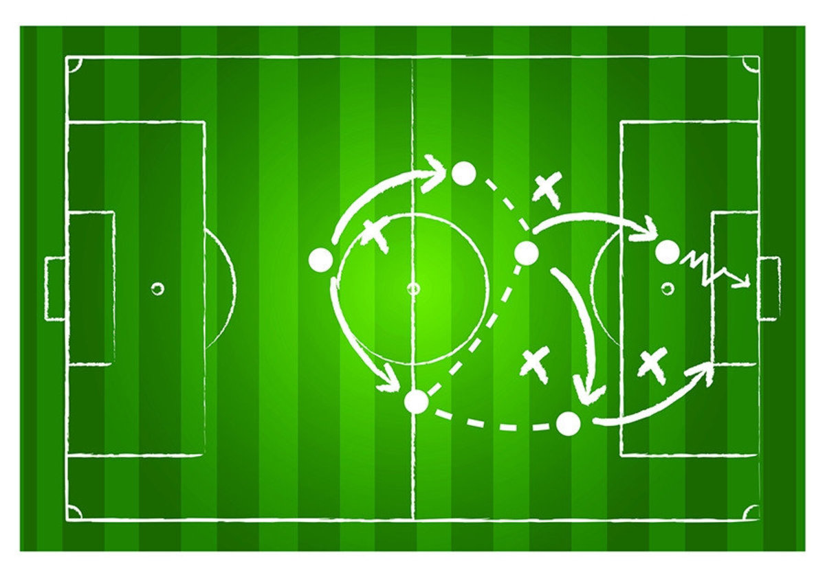 Image for Soccer Game Strategy wall mural