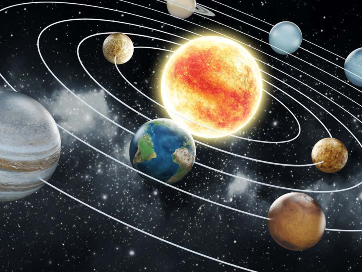 Planets of the Solar System Wall Mural