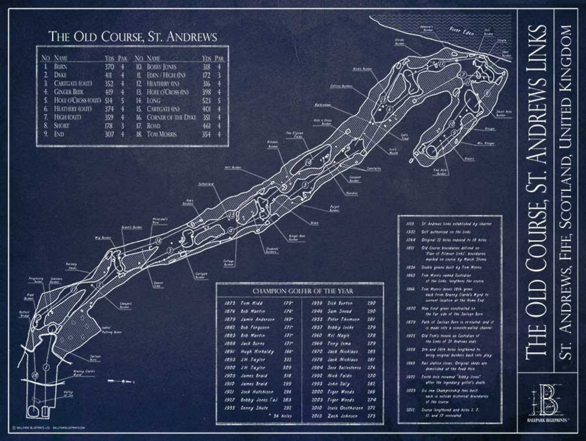 St. Andrews Links Blueprint Wall Mural