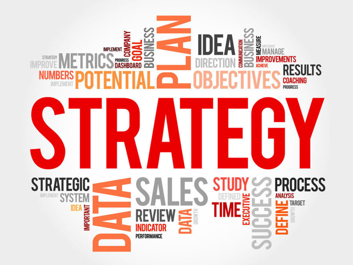 Business Strategy Word Cloud Additional Thumbnail